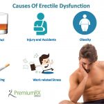 10 Causes Of Erectile Dysfunction You Probably Didn't Know About!