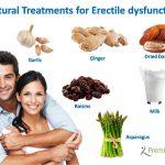 Leave Erectile Dysfunction Problem Behind