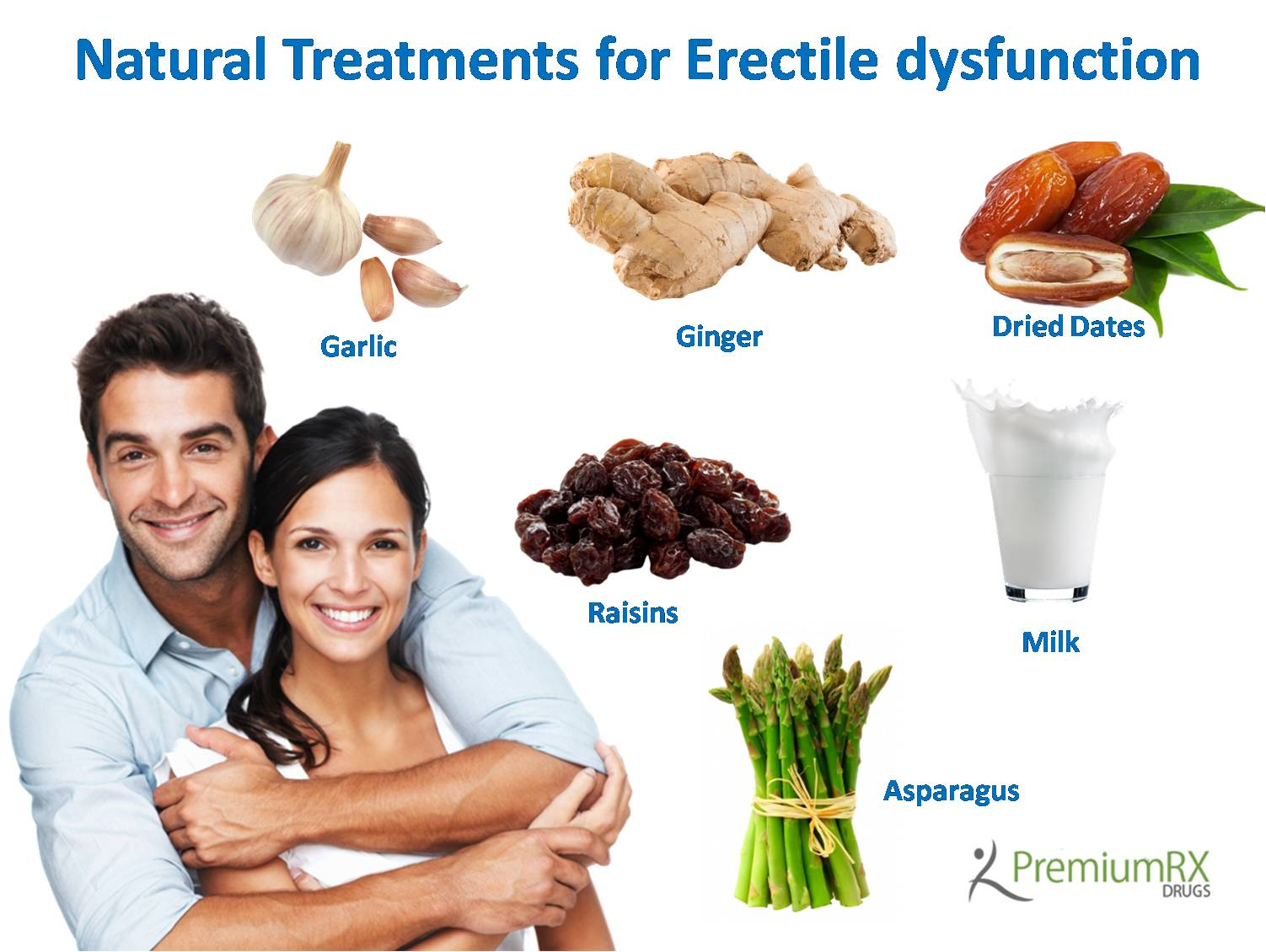 will too much thyroid because erectile dysfunction