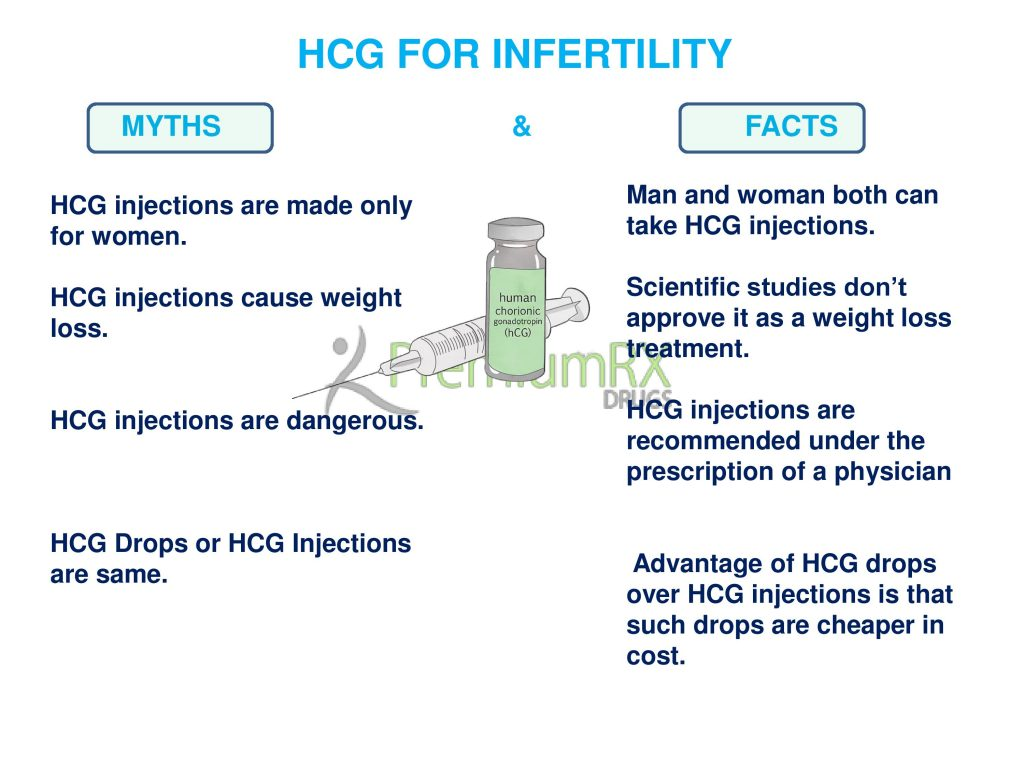 HCG for infertility
