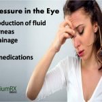 What are the Causes of High Pressure in the Eye
