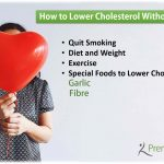 Lower Cholesterol Without Drugs