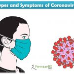 History, Types And Symptoms Of Coronavirus