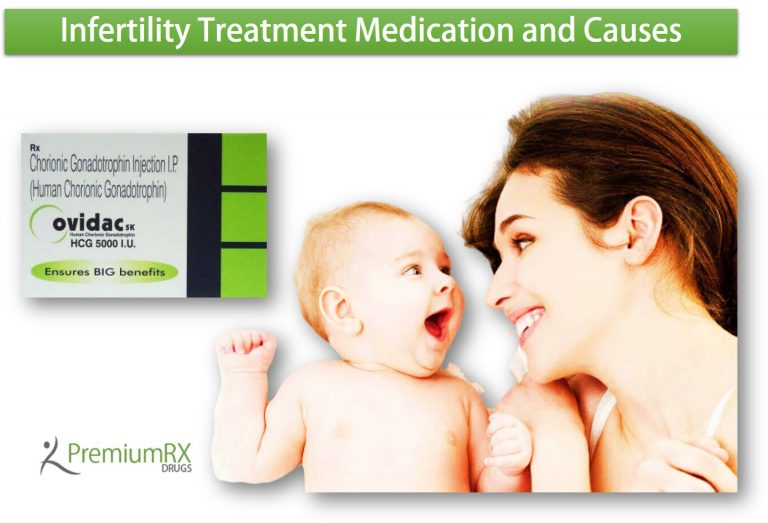 Infertility Treatment Medication and Causes